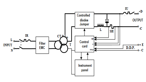 Wiring Diagram Dryer together with Three phase energy active electronic kwh meter moreover Solar Connector Types together with Fuse Box Processor together with Cable Power Supply. on kwh meter wiring diagram